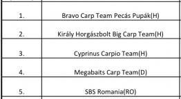 Big Boss Bojlis Kupa Harsány 2011. végeredmény