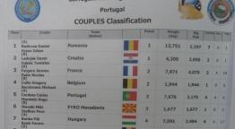 XV. Pontyfogó Világbajnokság 2013. 09. 25-28. Portugália Montargil